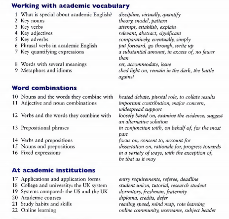 Tải sách Academic Vocabulary in use for IELTS miễn phí [PDF]