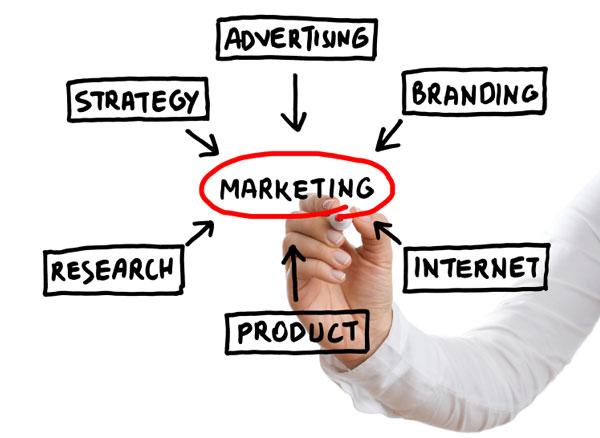 Từ vựng Marketing và bán hàng