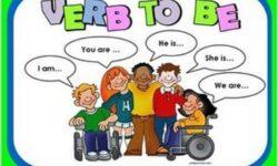 Cấu trúc - cách dùng Being, Be và have Been trong tiếng Anh