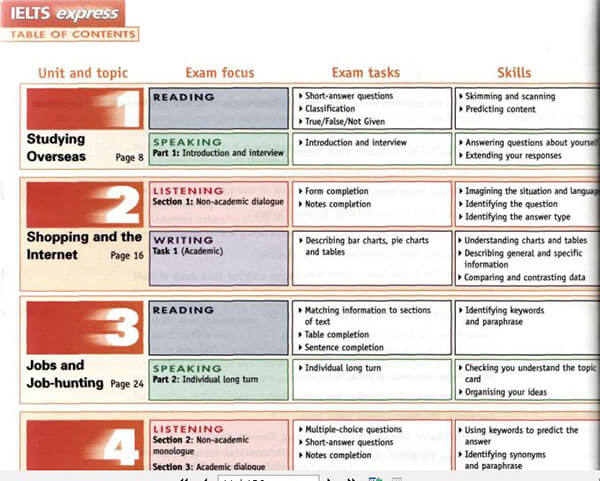 Tải sách IELTS express intermediate miễn phí PDF