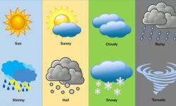 Tổng hợp các Câu hỏi về Thời tiết bằng tiếng Anh và cách trả lời
