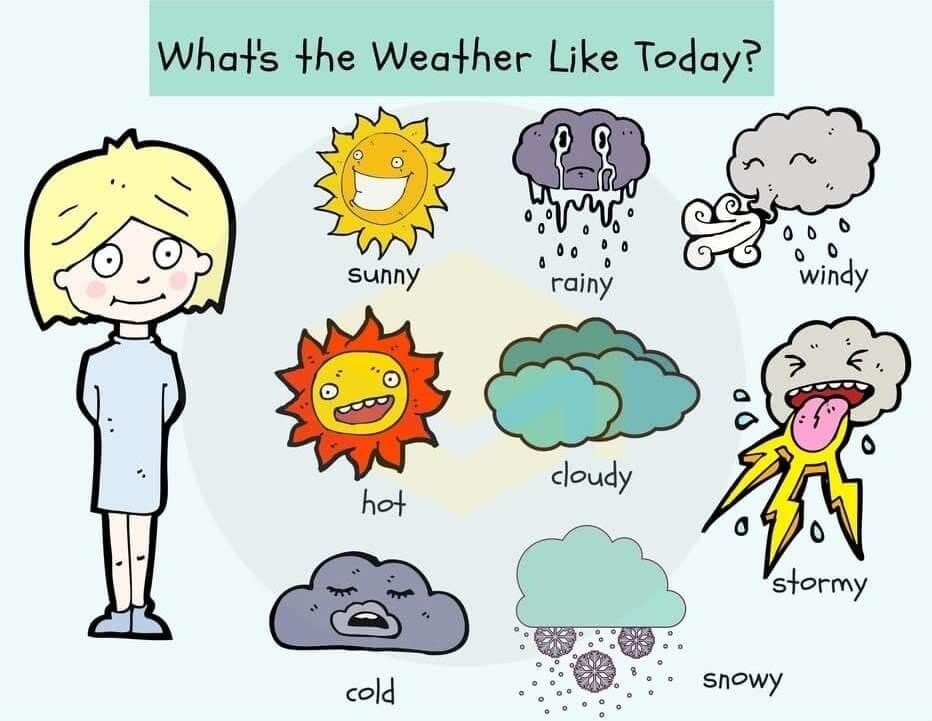 Câu giao tiếp về thời tiết