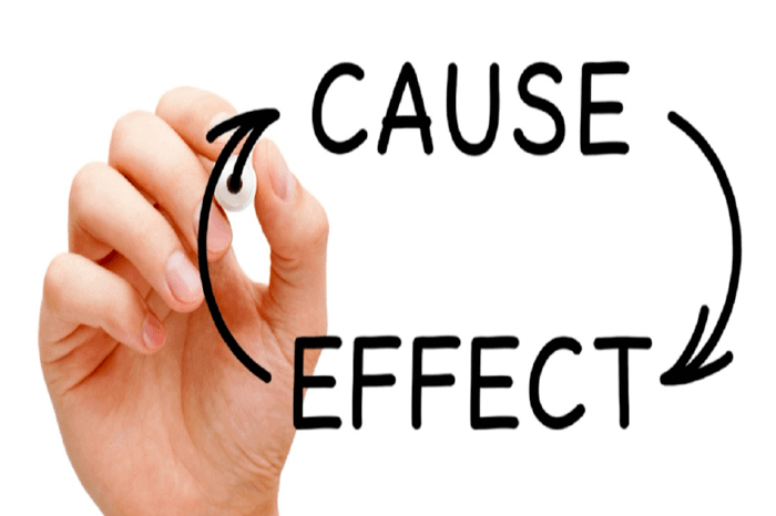 Cách viết Cause and Effect essay - IELTS Writing Task 2