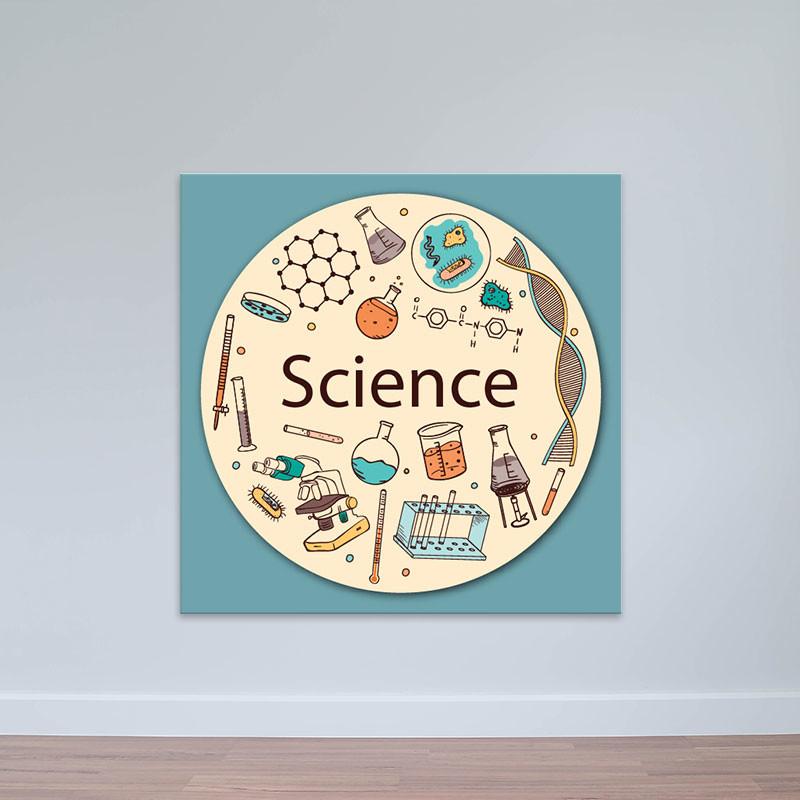 Từ vựng các môn khoa học