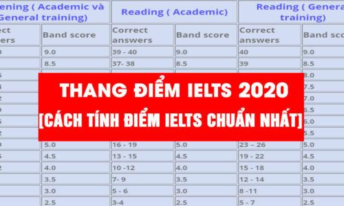 Cách tính điểm IELTS 2020 – Thang điểm IELTS 4 kỹ năng chính xác