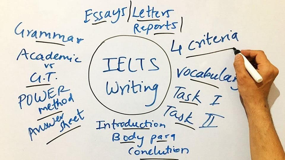 Cấu trúc đề thi IELTS Writing