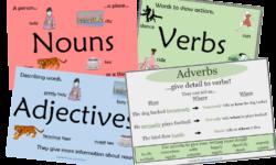 Chức năng, vị trí danh từ, tính từ, trạng từ trong tiếng Anh