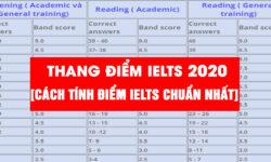 Thang điểm IELTS 2020 - Cách tính điểm IELTS chuẩn xác nhất