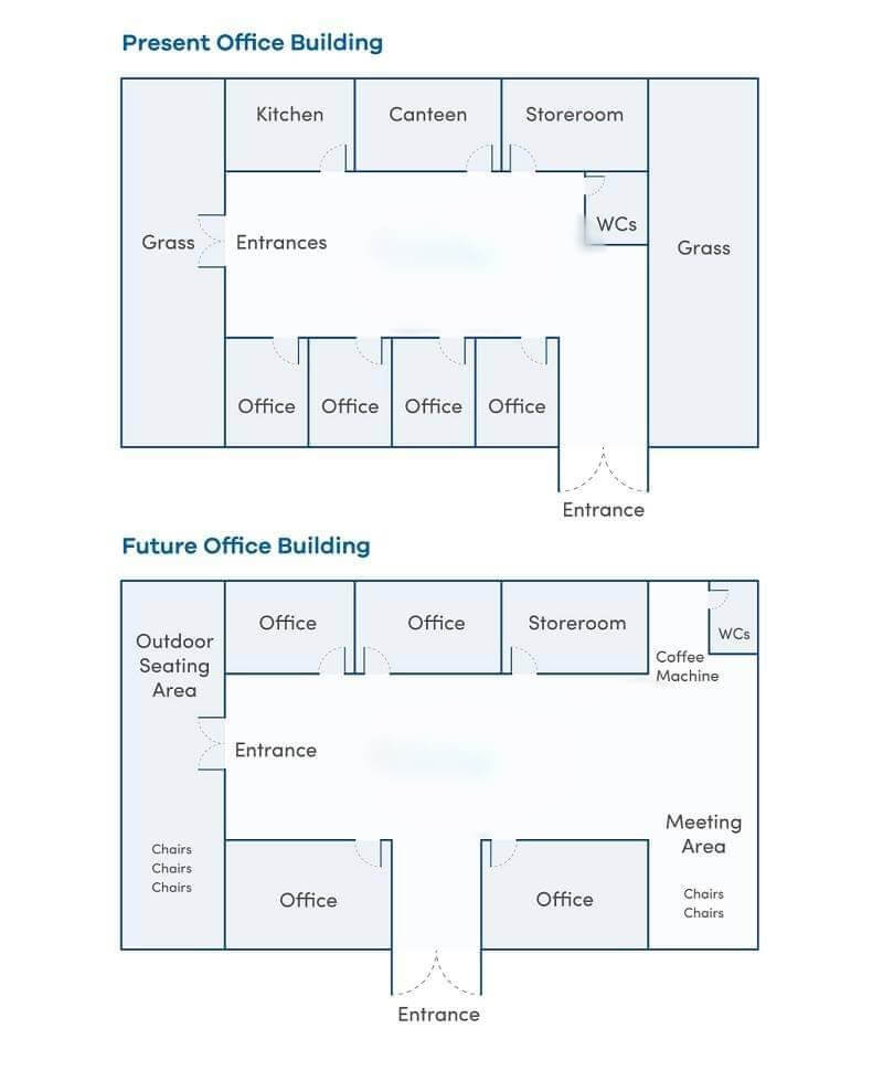Task 1: The maps show the changes of an office building between the present and the future. Summarise the information by selecting and reporting the main features, and make comparisons where relevant.