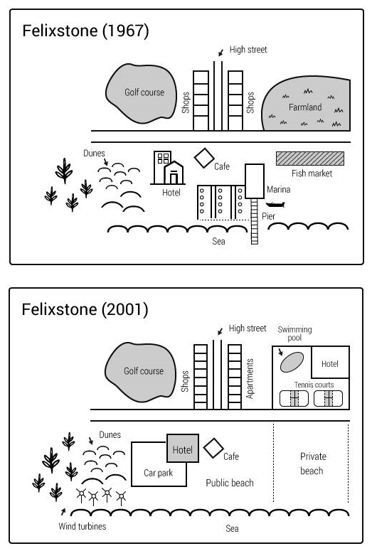 Task 1: The diagrams below show changes in Felixstone in the UK between 1967 and 2001. Summarize the information by selecting and reporting the main features and make comparisons where relevant.