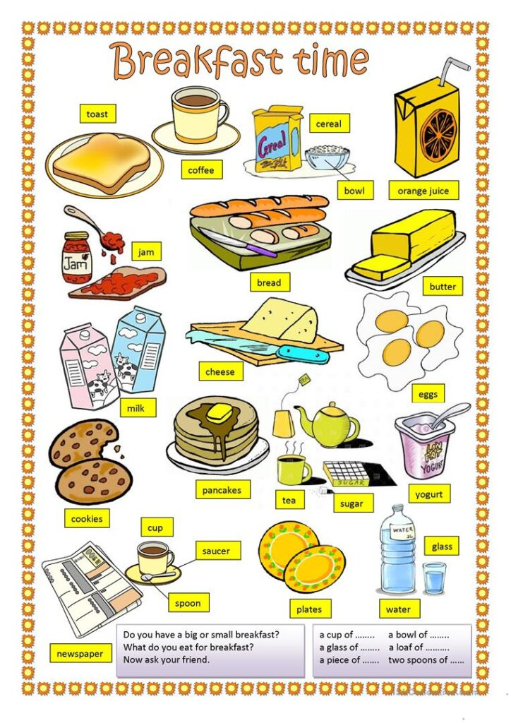 Từ vựng về các bữa ăn trong ngày