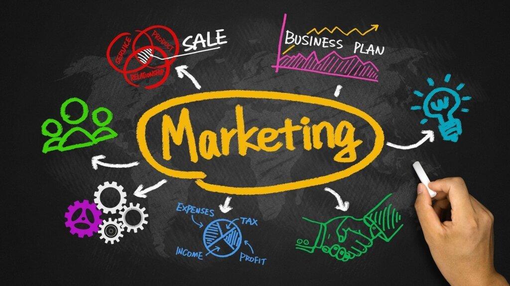 Từ vựng tiếng Anh về bán hàng và marketing