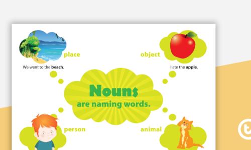 Danh từ trong tiếng Anh –  Định nghĩa, cách dùng, bài tập đán án chi tiết