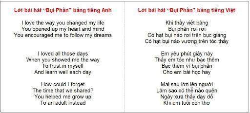 Một số bài hát tiếng Anh cho ngày 20-11