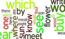 Tổng hợp từ Đồng âm trong tiếng Anh
