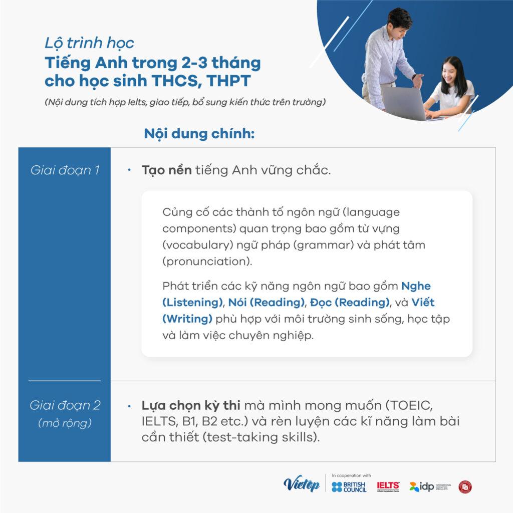 Lộ trình học tiếng Anh dành cho học sinh THCS, THPT
