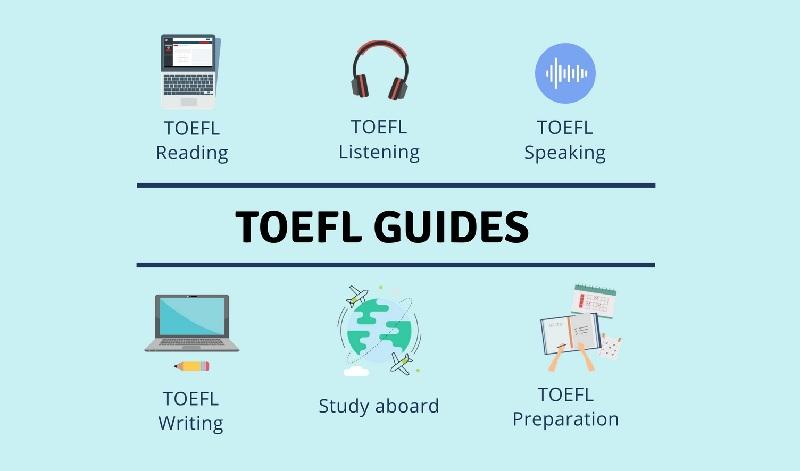 Cấu trúc đề thi TOEFL